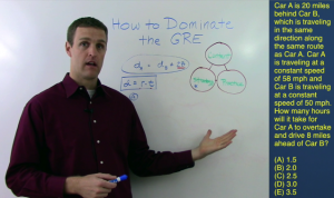 success on the GRE
