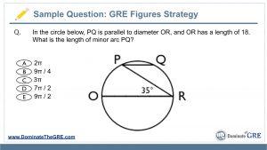 GRE Circles Geometry