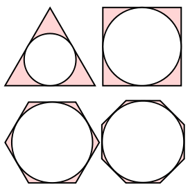 inscribed circles gre geometry