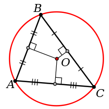 GRE Geometry Questions | What Does the Word Inscribed Mean